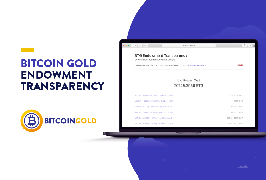 BTG Transparent: a Live Balance Page for the BTG Endowment