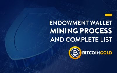 Endowment Wallet Mining Process and Complete List